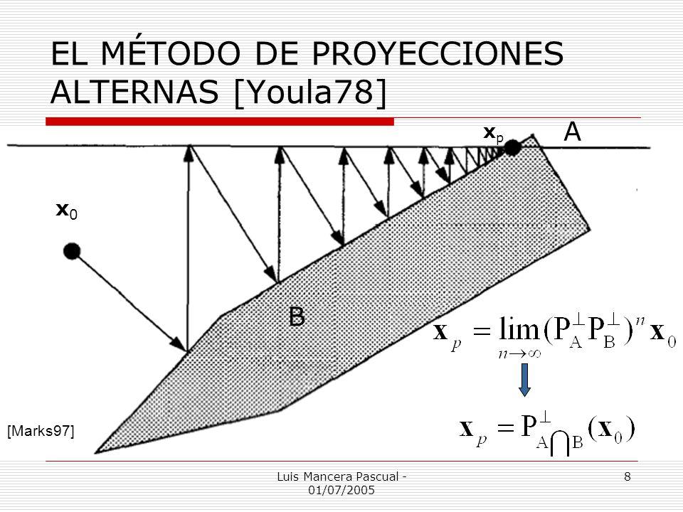 EL MÉTODO DE PROYECCIONES ALTERNAS [Youla78]